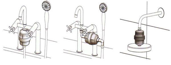 Instal·lació del filtre de dutxa
