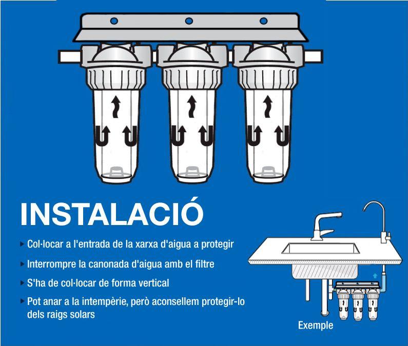 instal·lació Multifiltre Mfar